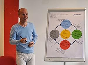 TCM-Basis-Ausbildung im FREIRAUM-Institut Wien mit Andreas Rainer