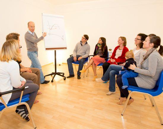 Trainerinnen-/Trainer-Ausbildung im flexiblen Individual-Training mit Zertifizierungs-Werkstatt (ohne Diversity-Management und Gender-Mainstreaming)