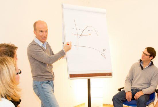 Trainer*innen-Ausbildung mit Diversity-Management und Gender-Mainstreaming im flexiblen Individual-Training mit Zertifizierung-Werkstatt
